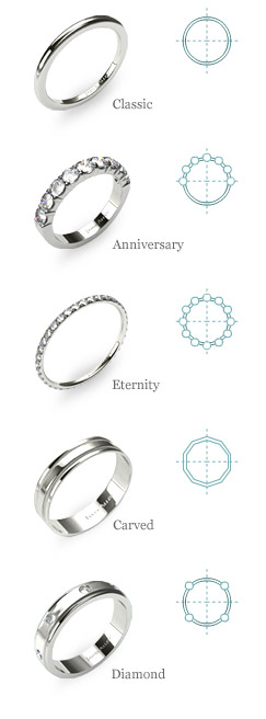 wedding ring styles james allen education center - Types Of Wedding Rings
