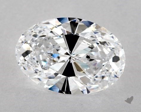 5.02 Carat D-IF Oval Cut Diamond